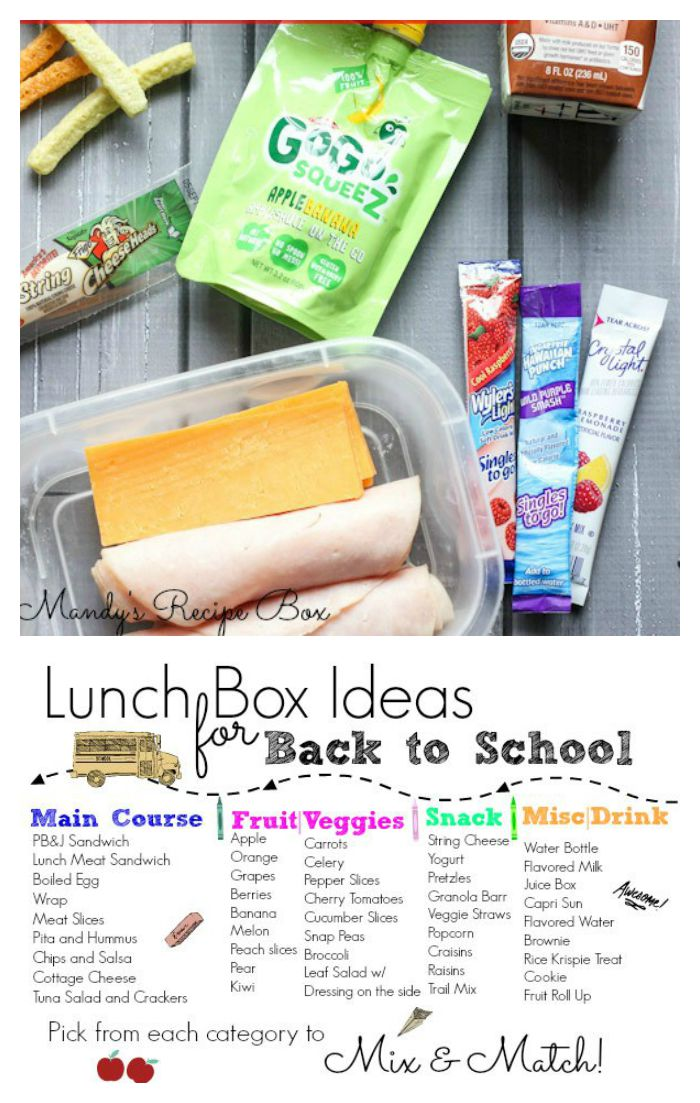 Lunch Box Ideas.